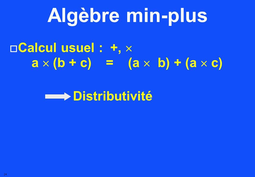 23 2. Lingénieur a besoin de règles quantitatives Quelle enveloppe choisir .