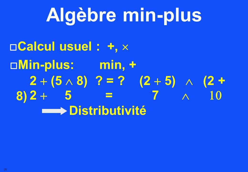 24 Algèbre min-plus Calcul usuel : +, Distributivité a (b + c) = (a b) + (a c)