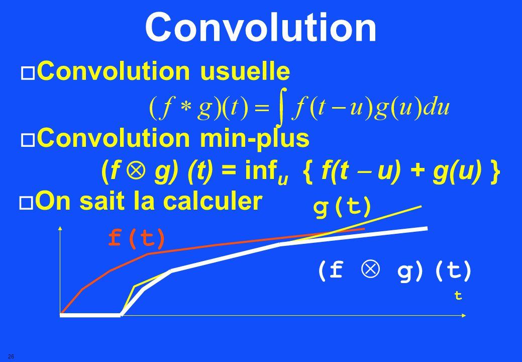 25 7 Algèbre min-plus Calcul usuel : +, Min-plus: min, + 2 5 = Distributivité 2 (5 8) .