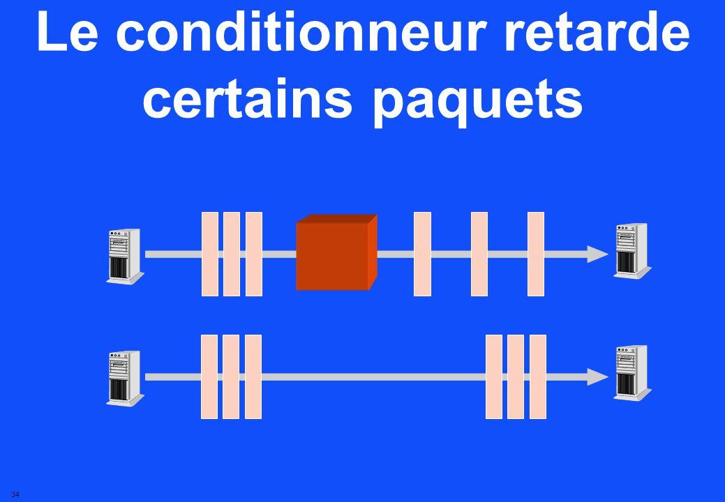 33 Reconditionneur R(t)R(t) un reconditionneur évite laccumulation des irrégularités