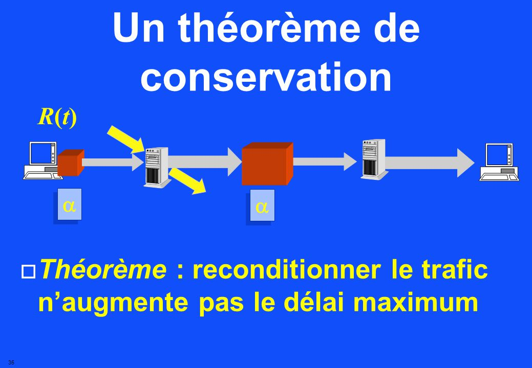 34 Le conditionneur retarde certains paquets