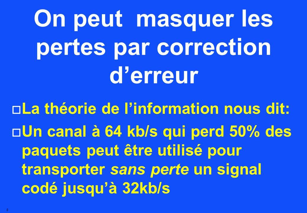 8 On peut masquer les pertes par correction derreur La théorie de linformation nous dit: Un canal à 64 kb/s qui perd 50% des paquets peut être utilisé pour transporter sans perte un signal codé jusquà 32kb/s