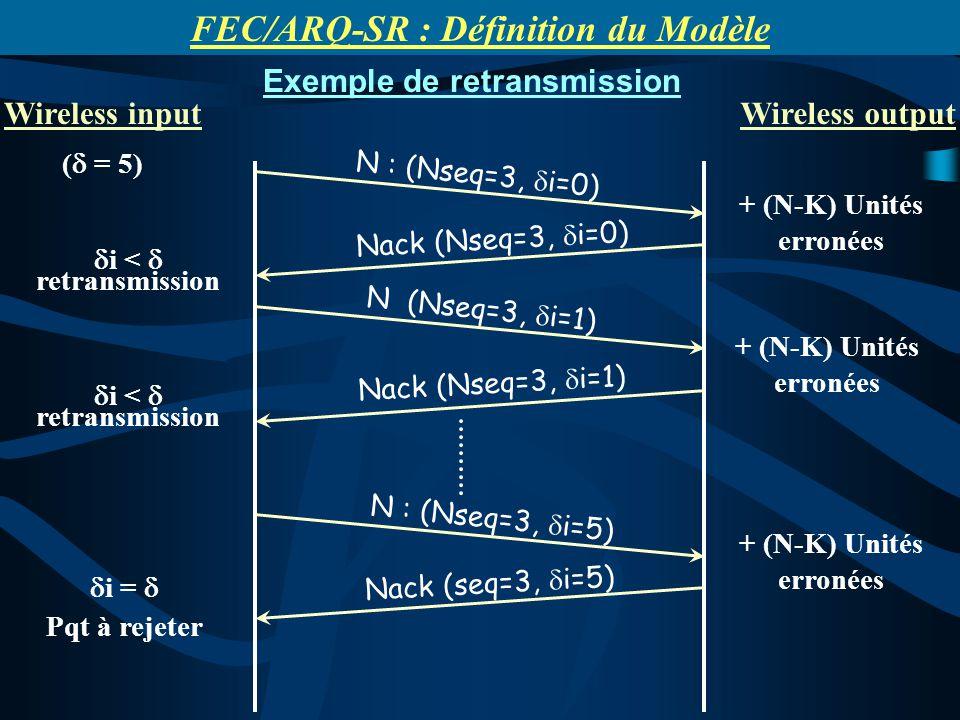 N : (Nseq=3, i=0) Nack (Nseq=3, i=0) N (Nseq=3, i=1) Nack (Nseq=3, i=1) N : (Nseq=3, i=5) Nack (seq=3, i=5) Wireless inputWireless output ( = 5) i < retransmission i = Pqt à rejeter + (N-K) Unités erronées Exemple de retransmission FEC/ARQ-SR : Définition du Modèle