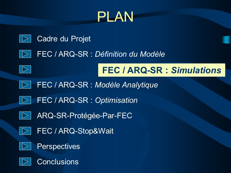 PLAN Cadre du Projet FEC / ARQ-SR : Définition du Modèle FEC / ARQ-SR : Simulations FEC / ARQ-SR : Optimisation ARQ-SR-Protégée-Par-FEC FEC / ARQ-Stop&Wait Perspectives FEC / ARQ-SR : Modèle Analytique Conclusions