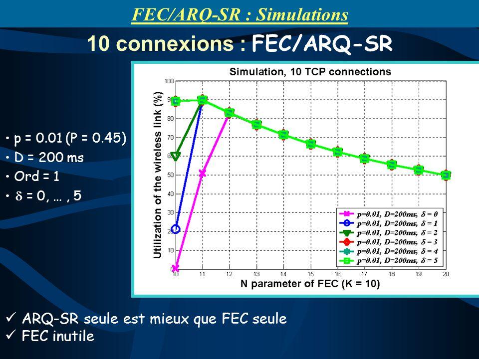ARQ-SR seule est mieux que FEC seule FEC inutile 10 connexions : FEC/ARQ-SR p = 0.01 (P = 0.45) D = 200 ms Ord = 1 = 0, …, 5 FEC/ARQ-SR : Simulations
