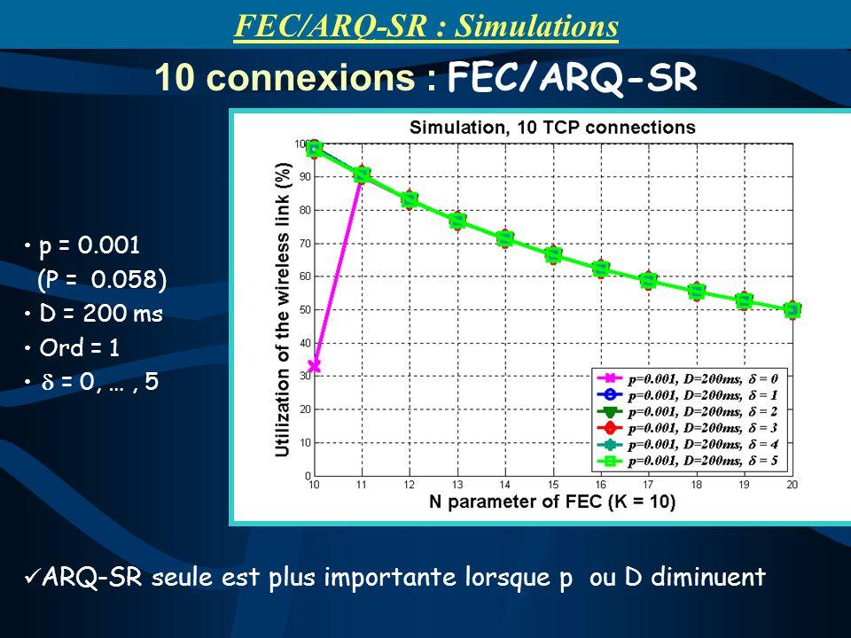 ARQ-SR seule est plus importante lorsque p ou D diminuent 10 connexions : FEC/ARQ-SR p = 0.001 (P = 0.058) D = 200 ms Ord = 1 = 0, …, 5 FEC/ARQ-SR : S