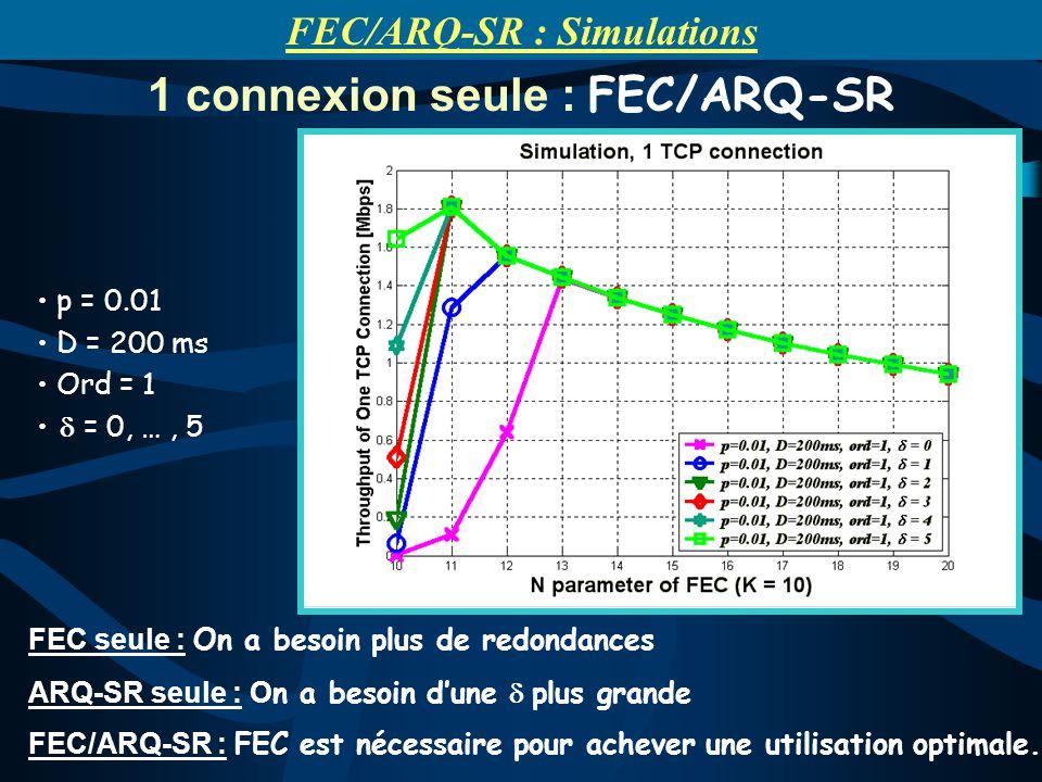 FEC seule : On a besoin plus de redondances ARQ-SR seule : O n a besoin dune plus grande FEC/ARQ-SR : FEC est nécessaire pour achever une utilisation