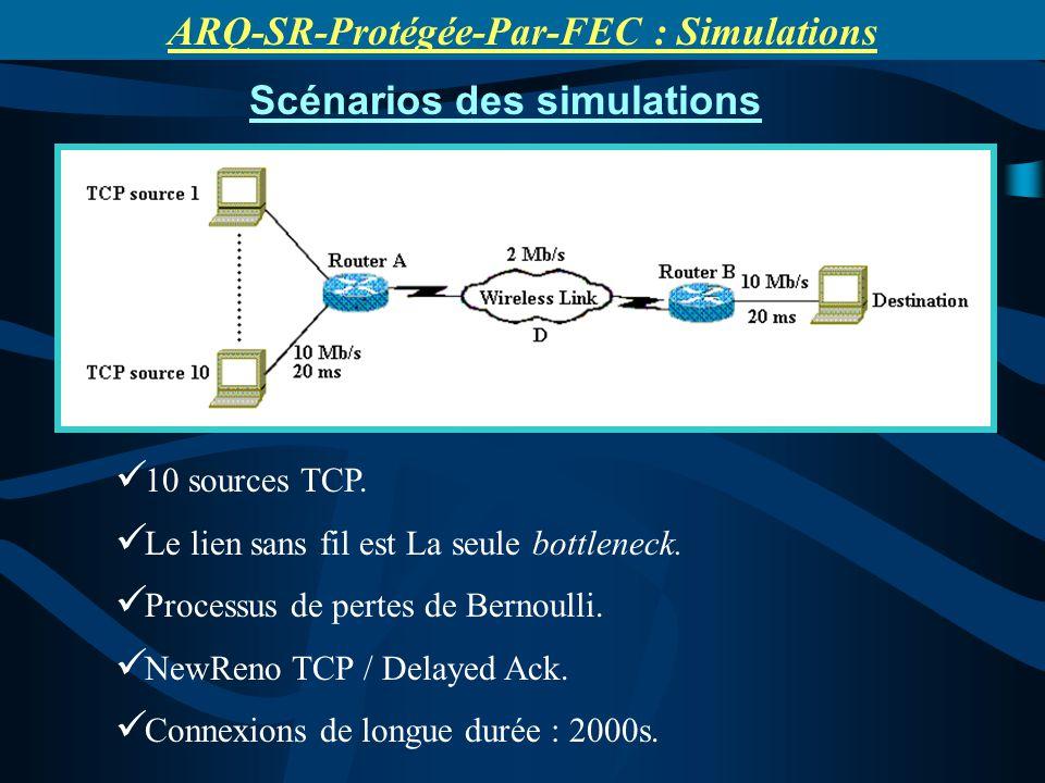10 sources TCP. Le lien sans fil est La seule bottleneck. Processus de pertes de Bernoulli. NewReno TCP / Delayed Ack. Connexions de longue durée : 20