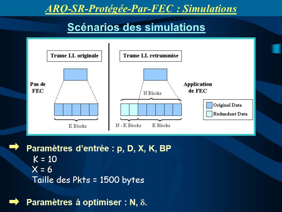 Scénarios des simulations Paramètres dentrée : p, D, X, K, BP K = 10 X = 6 Taille des Pkts = 1500 bytes Paramètres à optimiser : N,. ARQ-SR-Protégée-P