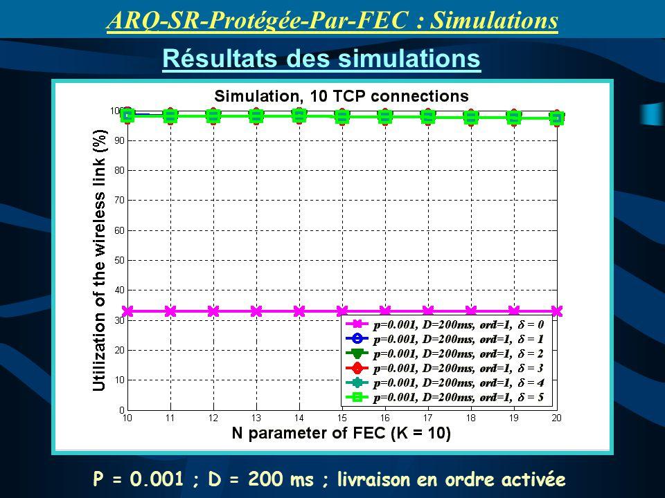 P = 0.001 ; D = 200 ms ; livraison en ordre activée Résultats des simulations ARQ-SR-Protégée-Par-FEC : Simulations