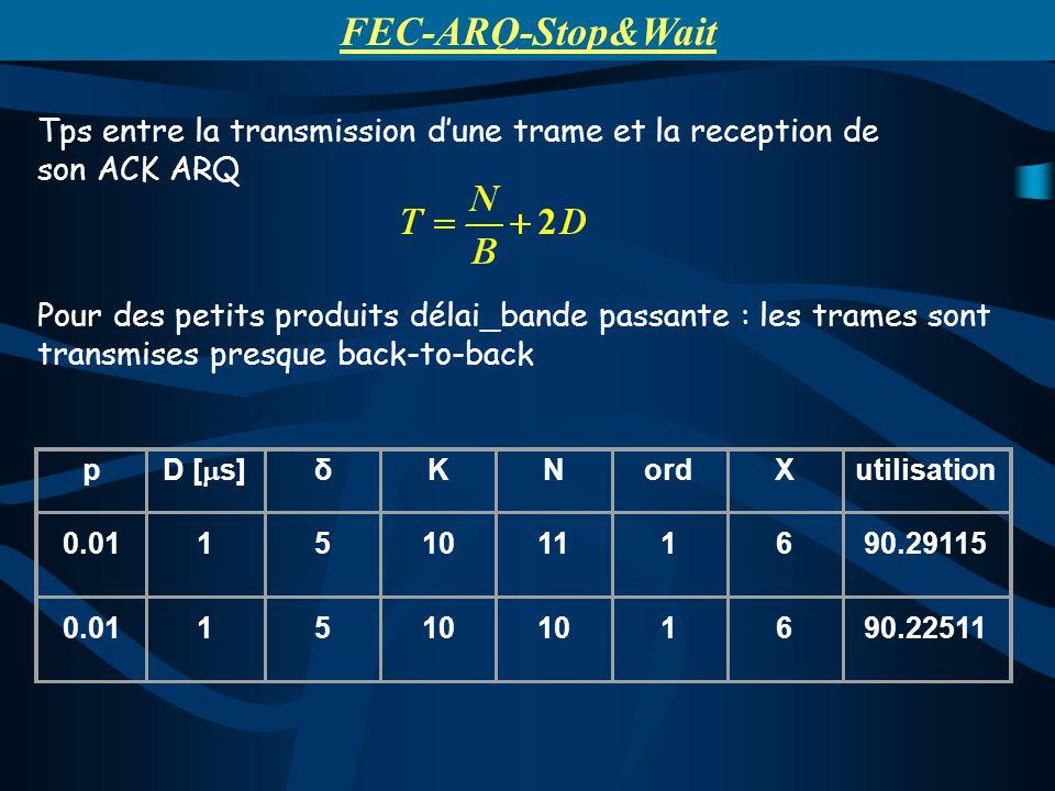 Tps entre la transmission dune trame et la reception de son ACK ARQ Pour des petits produits délai_bande passante : les trames sont transmises presque