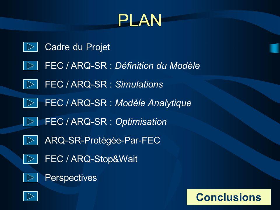 PLAN Cadre du Projet ARQ-SR-Protégée-Par-FEC FEC / ARQ-Stop&Wait Perspectives Conclusions FEC / ARQ-SR : Définition du Modèle FEC / ARQ-SR : Simulations FEC / ARQ-SR : Optimisation FEC / ARQ-SR : Modèle Analytique