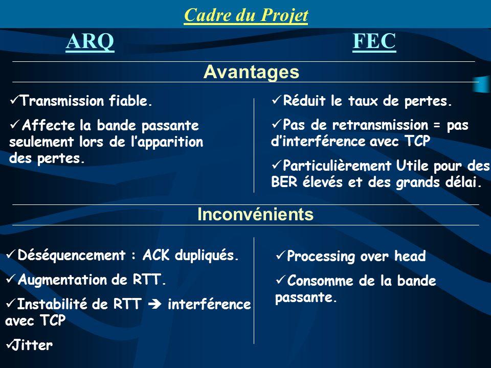 Avantages Inconvénients Déséquencement : ACK dupliqués. Augmentation de RTT. Instabilité de RTT interférence avec TCP Jitter Transmission fiable. Affe