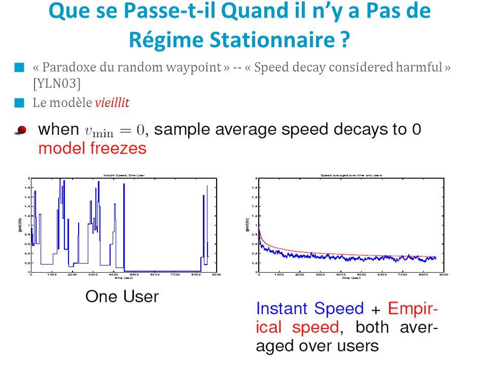 Que se Passe-t-il Quand il ny a Pas de Régime Stationnaire ? « Paradoxe du random waypoint » -- « Speed decay considered harmful » [YLN03] Le modèle v