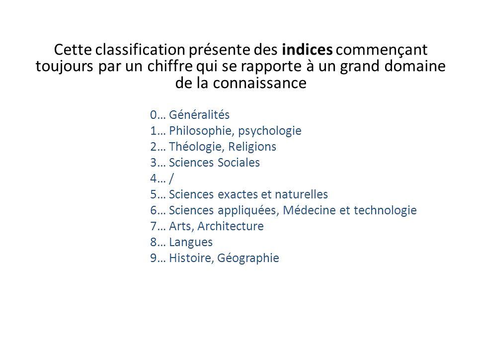 0… Généralités 1… Philosophie, psychologie 2… Théologie, Religions 3… Sciences Sociales 4… / 5… Sciences exactes et naturelles 6… Sciences appliquées,