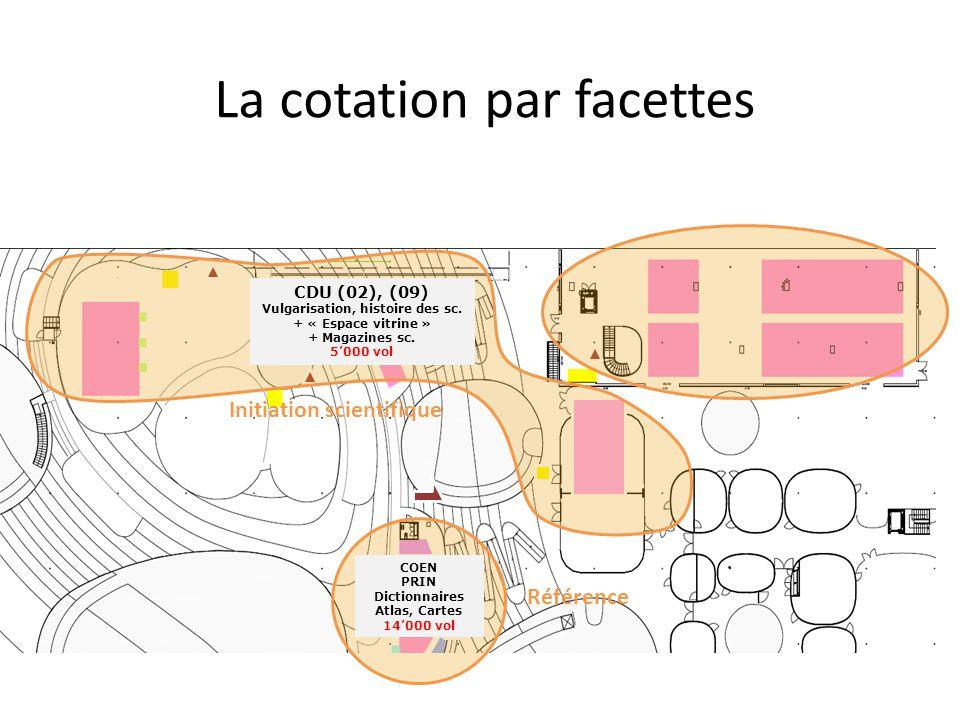 La cotation par facettes COEN PRIN Dictionnaires Atlas, Cartes 14000 vol CDU (02), (09) Vulgarisation, histoire des sc. + « Espace vitrine » + Magazin