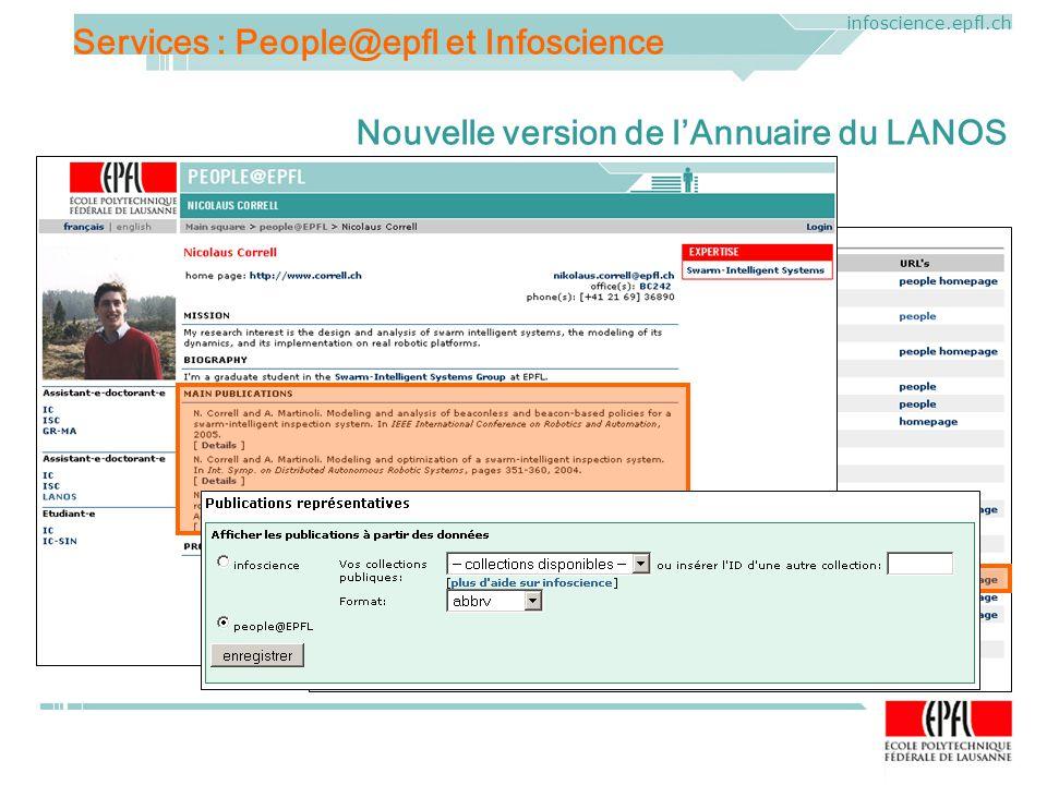ELAG 2005. CERN, Geneva, Mercredi 1 er juin 2005 infoscience.epfl.ch Nouvelle version de lAnnuaire du LANOS Services : People@epfl et Infoscience