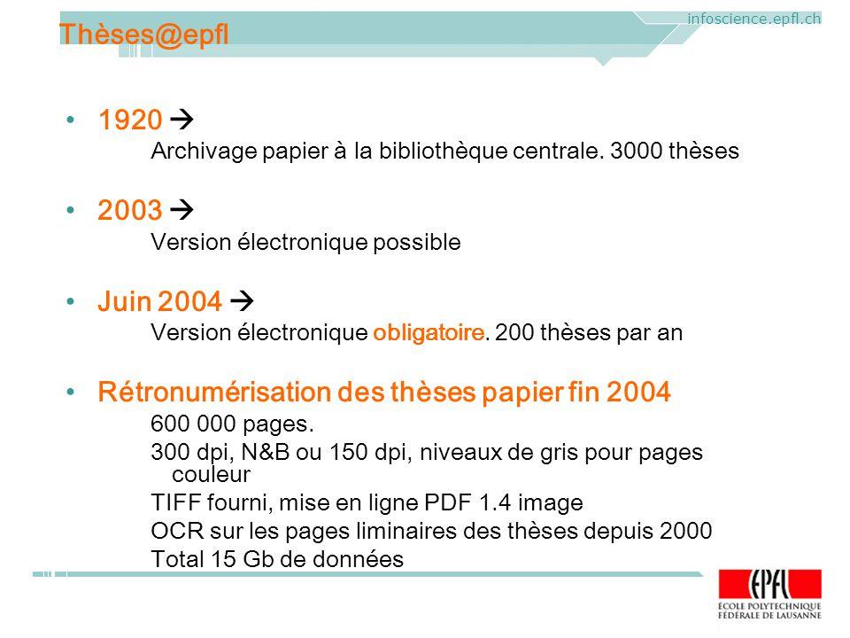 ELAG 2005. CERN, Geneva, Mercredi 1 er juin 2005 infoscience.epfl.ch 1920 Archivage papier à la bibliothèque centrale. 3000 thèses 2003 Version électr