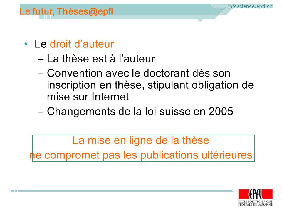 ELAG 2005. CERN, Geneva, Mercredi 1 er juin 2005 infoscience.epfl.ch Le droit dauteur –La thèse est à lauteur –Convention avec le doctorant dès son in