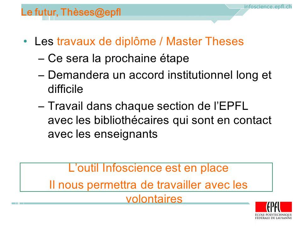 ELAG 2005. CERN, Geneva, Mercredi 1 er juin 2005 infoscience.epfl.ch Les travaux de diplôme / Master Theses –Ce sera la prochaine étape –Demandera un