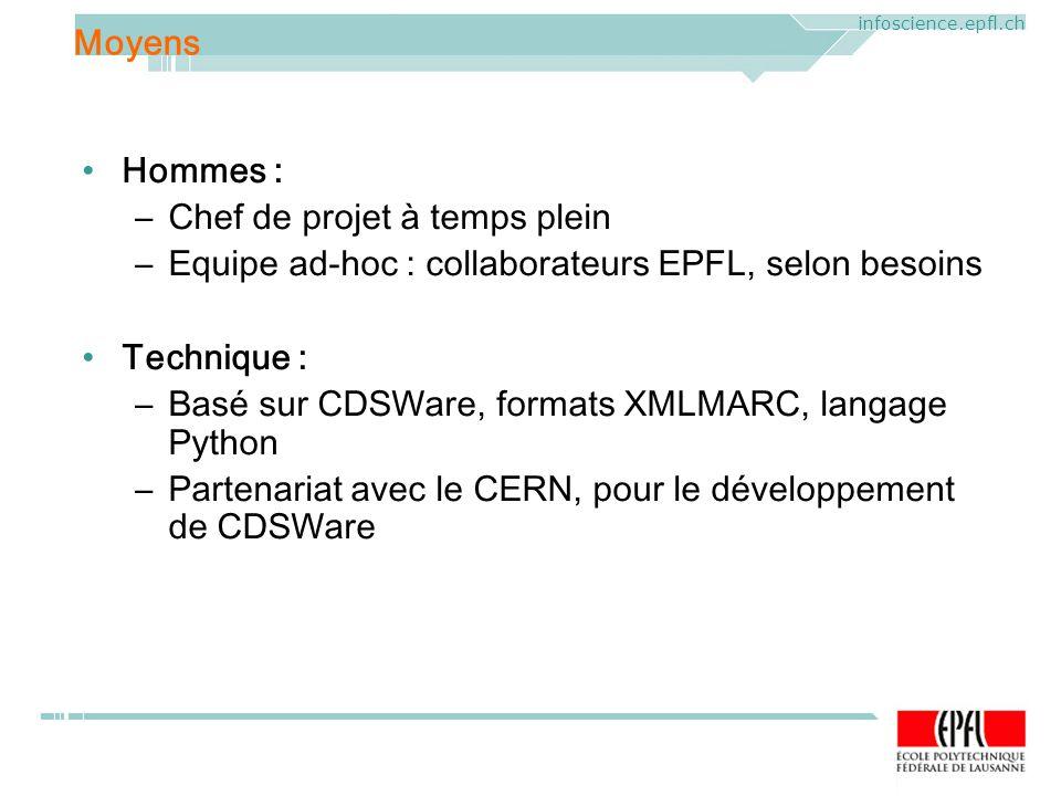 ELAG 2005. CERN, Geneva, Mercredi 1 er juin 2005 infoscience.epfl.ch Hommes : –Chef de projet à temps plein –Equipe ad-hoc : collaborateurs EPFL, selo