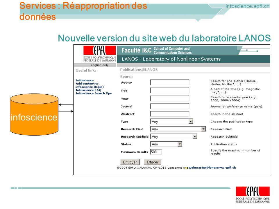 ELAG 2005. CERN, Geneva, Mercredi 1 er juin 2005 infoscience.epfl.ch infoscience Nouvelle version du site web du laboratoire LANOS Services : Réapprop