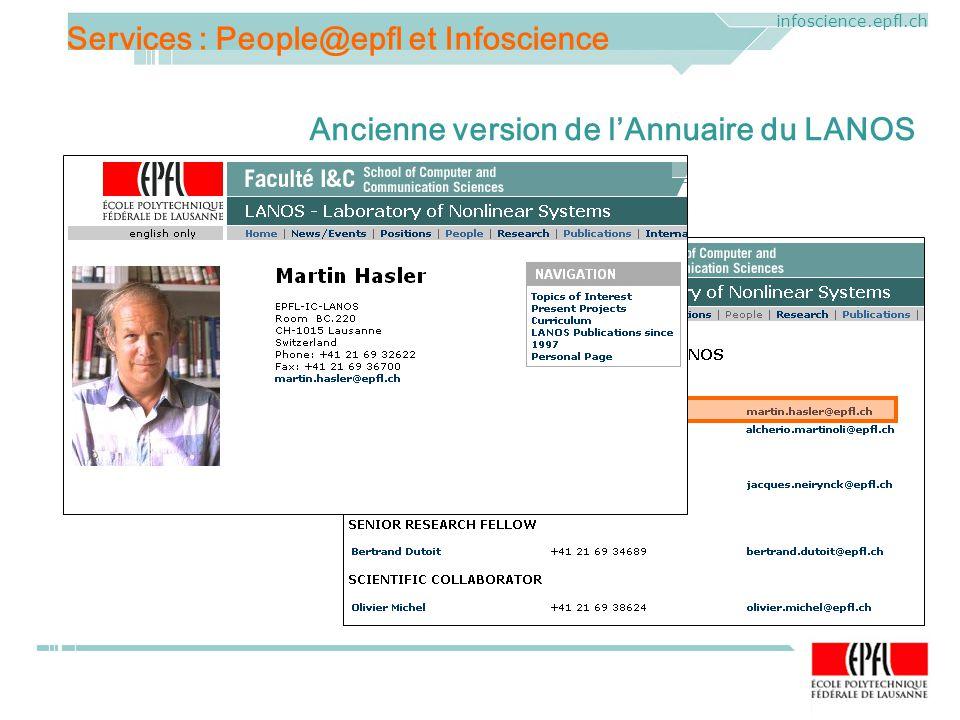 ELAG 2005. CERN, Geneva, Mercredi 1 er juin 2005 infoscience.epfl.ch Services : People@epfl et Infoscience Ancienne version de lAnnuaire du LANOS