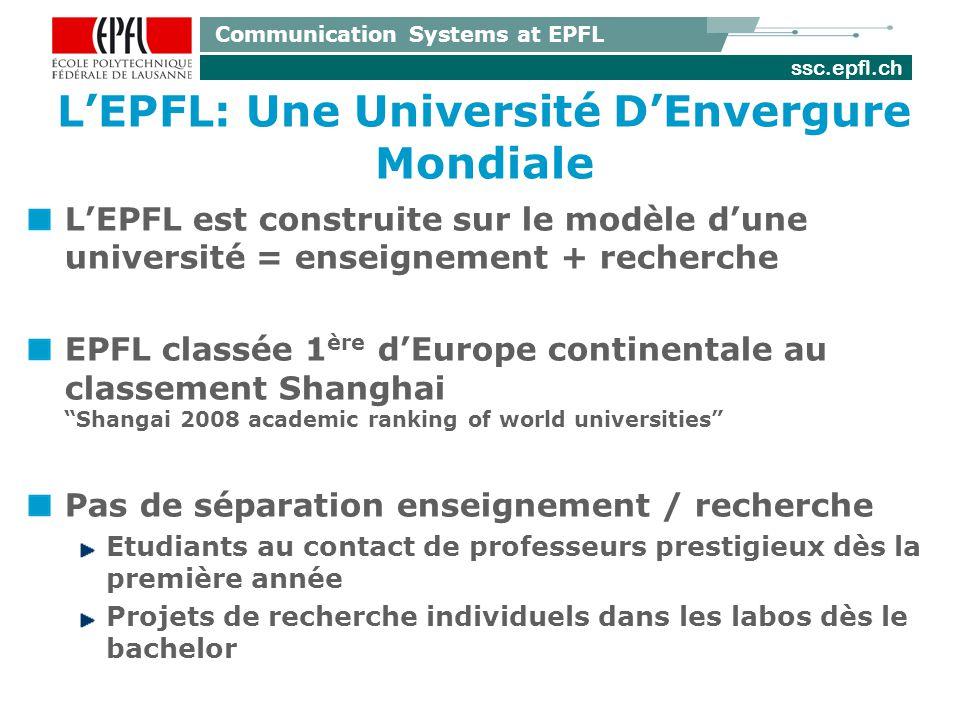 ssc.epfl.ch Communication Systems at EPFL Bachelor + Master + Doctorat Cursus intégré au modèle de Bologne Bachelor académique ( 3 ans ) Master (2 ans, = diplôme dingénieur) Doctorat ( + 4 ans )