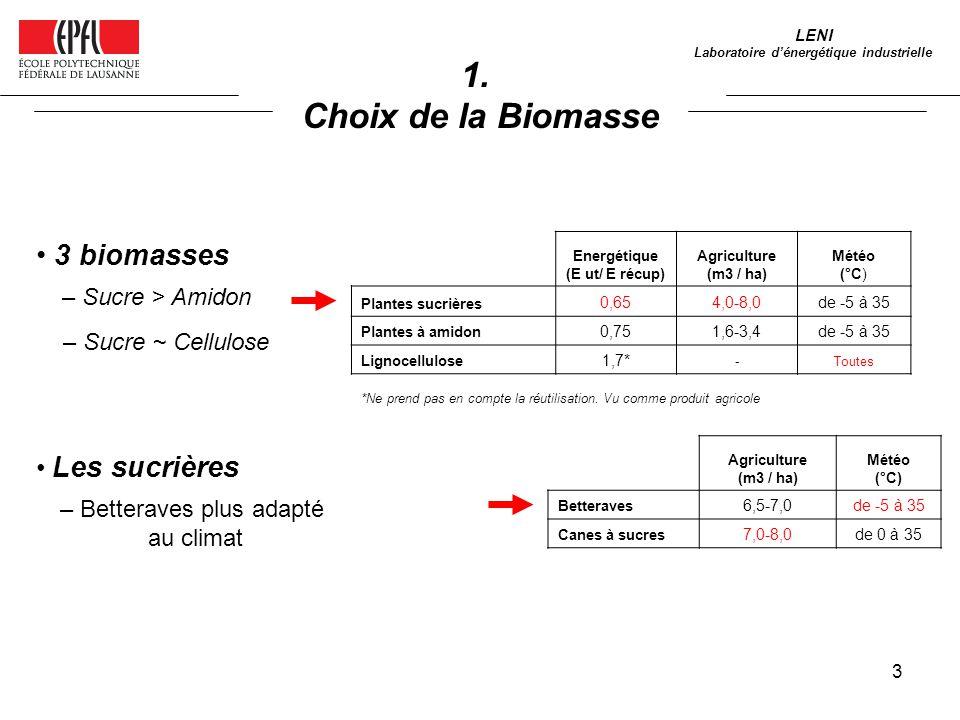 3 1. Choix de la Biomasse Energétique (E ut/ E récup) Agriculture (m3 / ha) Météo (°C) Plantes sucrières 0,654,0-8,0de -5 à 35 Plantes à amidon 0,751,