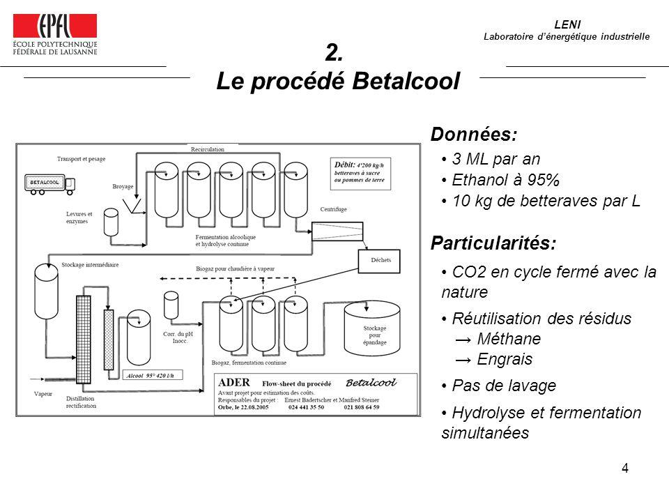 4 2. Le procédé Betalcool LENI Laboratoire dénergétique industrielle Particularités: CO2 en cycle fermé avec la nature Réutilisation des résidus Métha