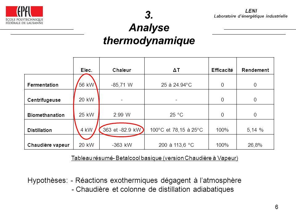 6 LENI Laboratoire dénergétique industrielle 3. Analyse thermodynamique Tableau résumé- Betalcool basique (version Chaudière à Vapeur) Elec.ChaleurΔTE