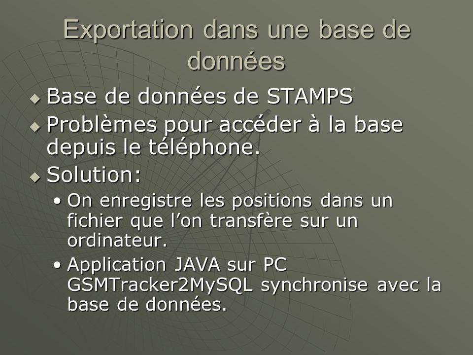 Exportation dans une base de données Base de données de STAMPS Base de données de STAMPS Problèmes pour accéder à la base depuis le téléphone.