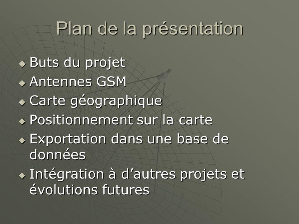 Plan de la présentation Buts du projet Buts du projet Antennes GSM Antennes GSM Carte géographique Carte géographique Positionnement sur la carte Positionnement sur la carte Exportation dans une base de données Exportation dans une base de données Intégration à dautres projets et évolutions futures Intégration à dautres projets et évolutions futures