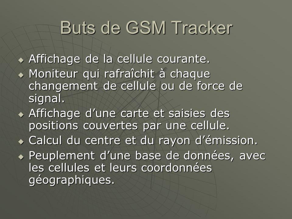 Buts de GSM Tracker Affichage de la cellule courante.
