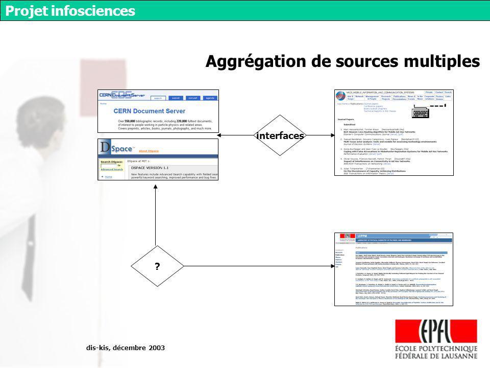 dis-kis, décembre 2003 Projet infosciences Aggrégation de sources multiples interfaces