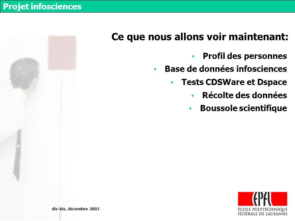 dis-kis, décembre 2003 Projet infosciences Ce que nous allons voir maintenant: Profil des personnes Base de données infosciences Tests CDSWare et Dspace Récolte des données Boussole scientifique