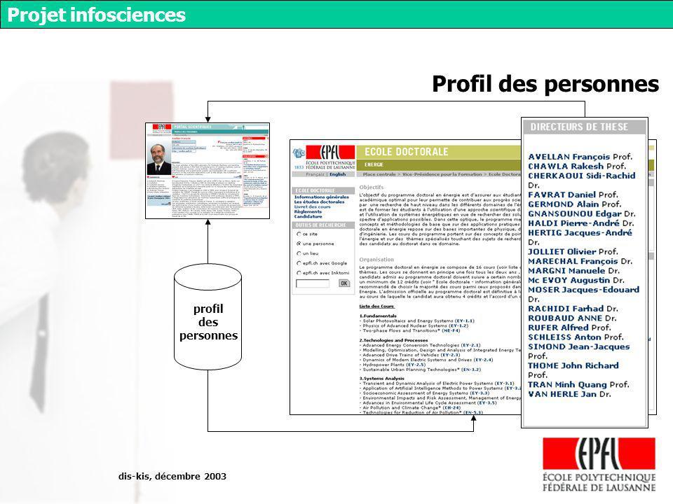 dis-kis, décembre 2003 Projet infosciences Profil des personnes profil des personnes