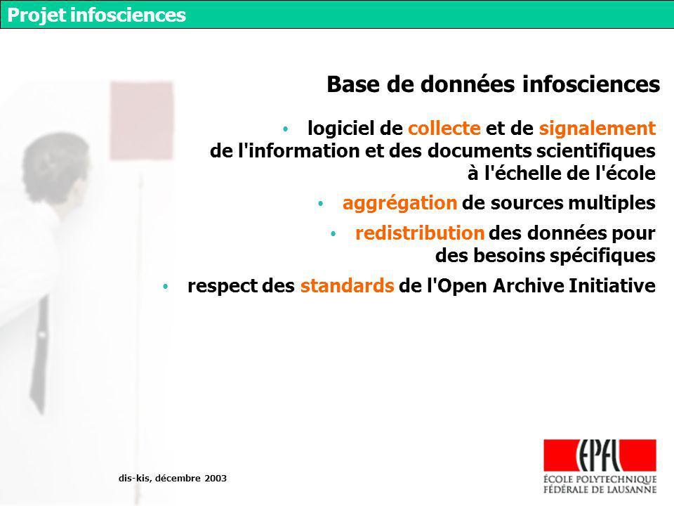 dis-kis, décembre 2003 Projet infosciences Base de données infosciences logiciel de collecte et de signalement de l information et des documents scientifiques à l échelle de l école aggrégation de sources multiples redistribution des données pour des besoins spécifiques respect des standards de l Open Archive Initiative