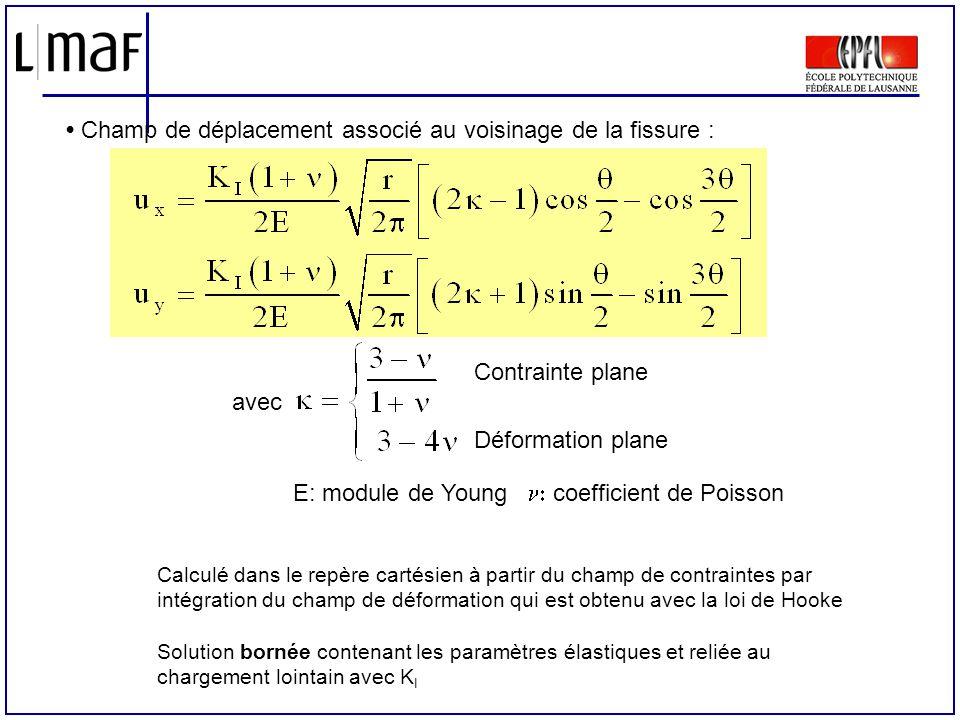 Champ de déplacement associé au voisinage de la fissure : avec Contrainte plane Déformation plane E: module de Young coefficient de Poisson Solution b