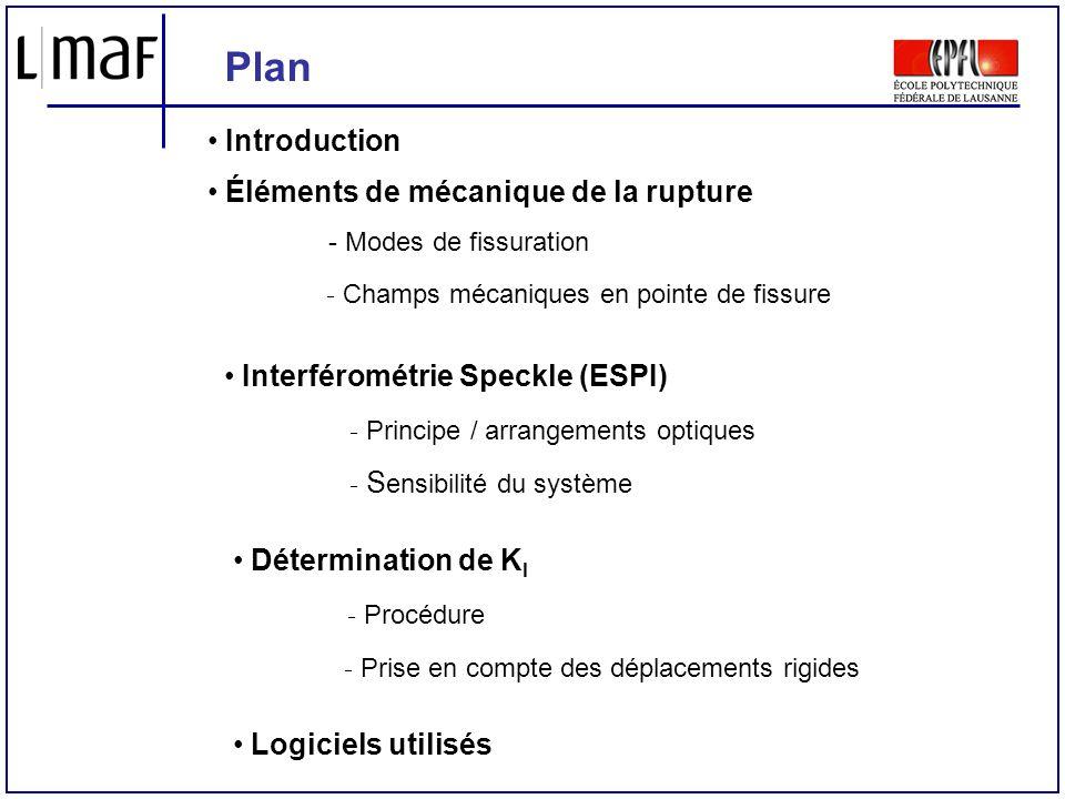 Plan Introduction Interférométrie Speckle (ESPI) - Principe / arrangements optiques - S ensibilité du système Détermination de K I - Procédure - Prise