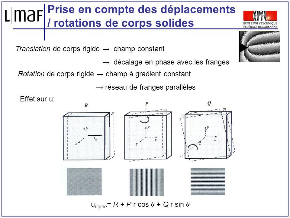 Prise en compte des déplacements / rotations de corps solides Translation de corps rigide champ constant décalage en phase avec les franges Rotation d