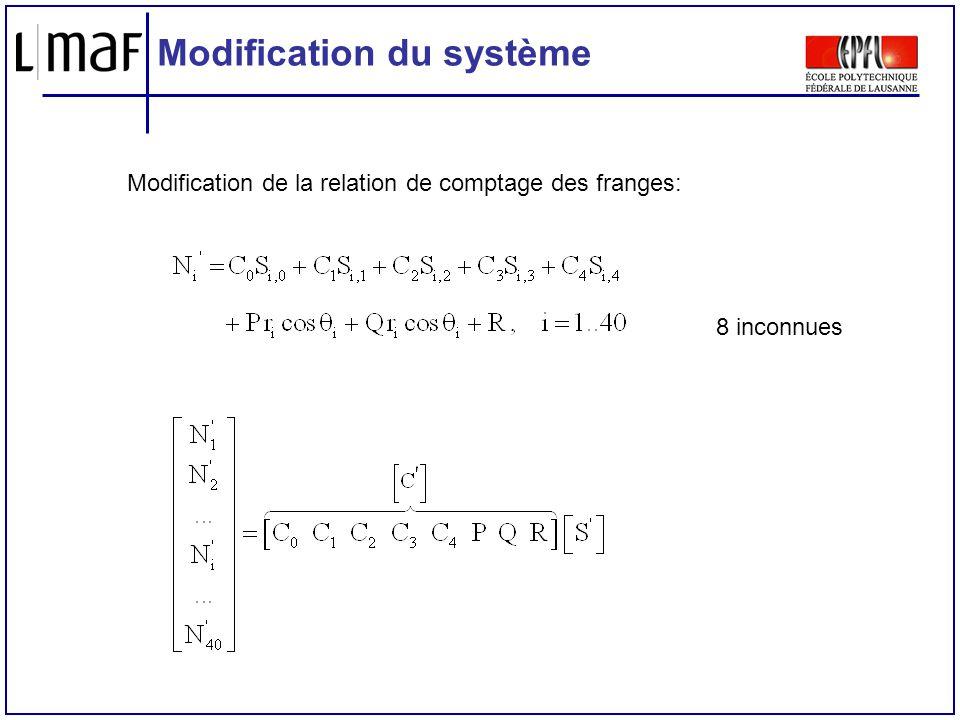 Modification du système Modification de la relation de comptage des franges: 8 inconnues