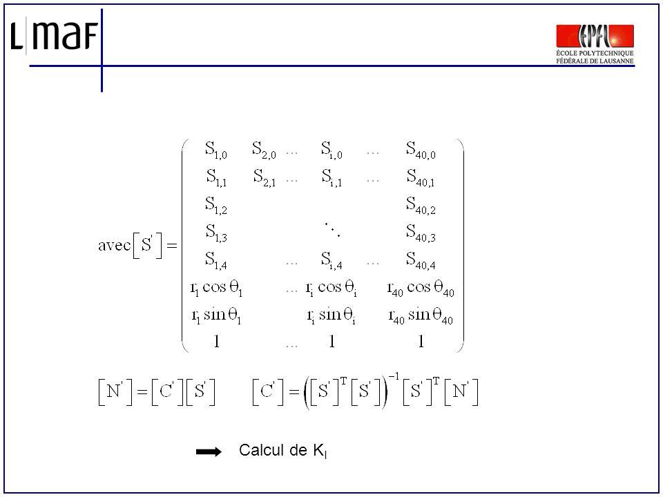 Calcul de K I