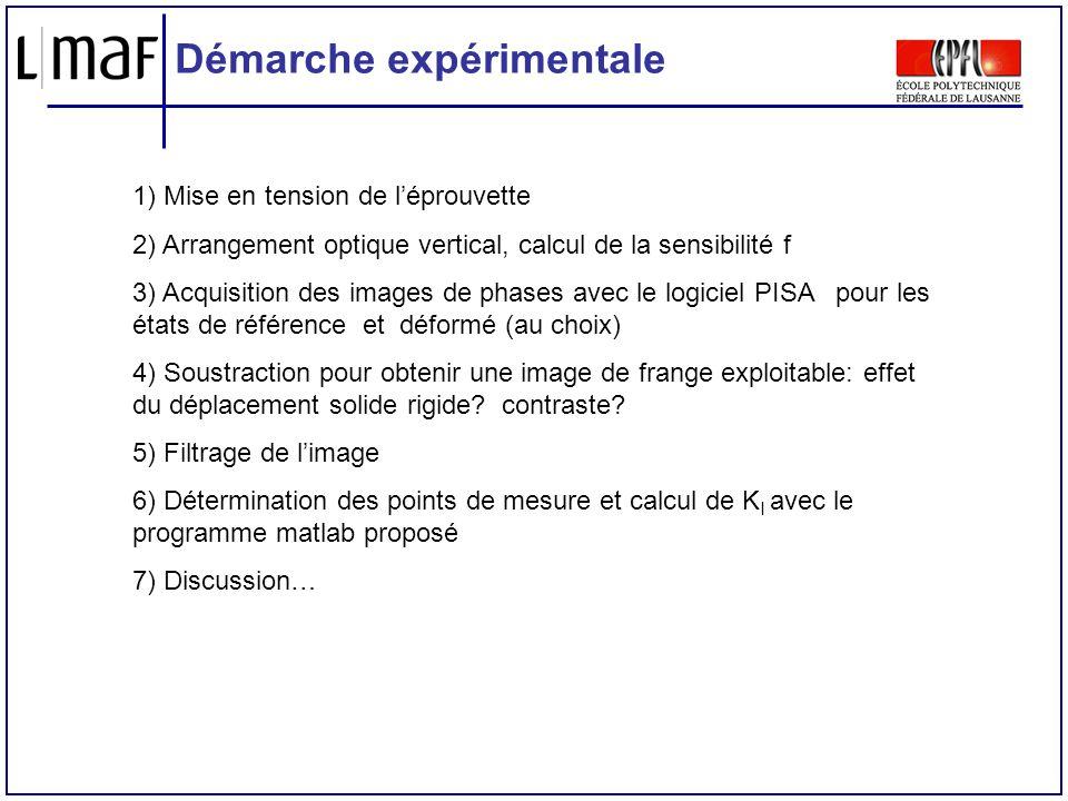 Démarche expérimentale 1) Mise en tension de léprouvette 2) Arrangement optique vertical, calcul de la sensibilité f 3) Acquisition des images de phas
