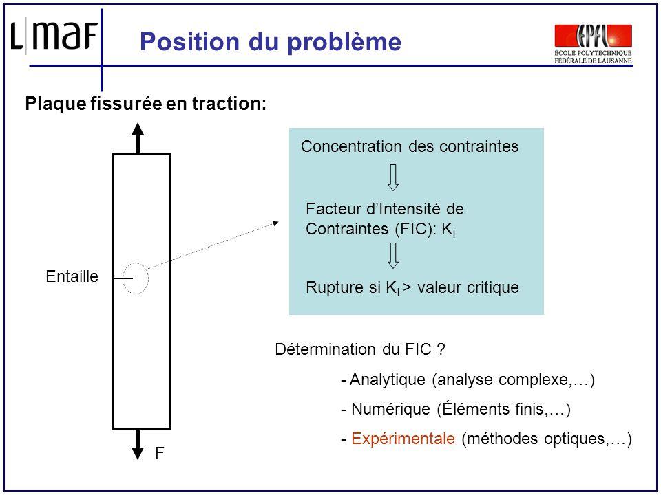 F Entaille Plaque fissurée en traction: Position du problème Concentration des contraintes Facteur dIntensité de Contraintes (FIC): K I Rupture si K I