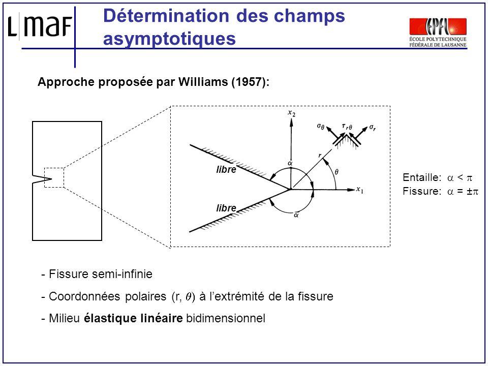 Approche proposée par Williams (1957): Détermination des champs asymptotiques libre - Fissure semi-infinie - Coordonnées polaires (r, à lextrémité de
