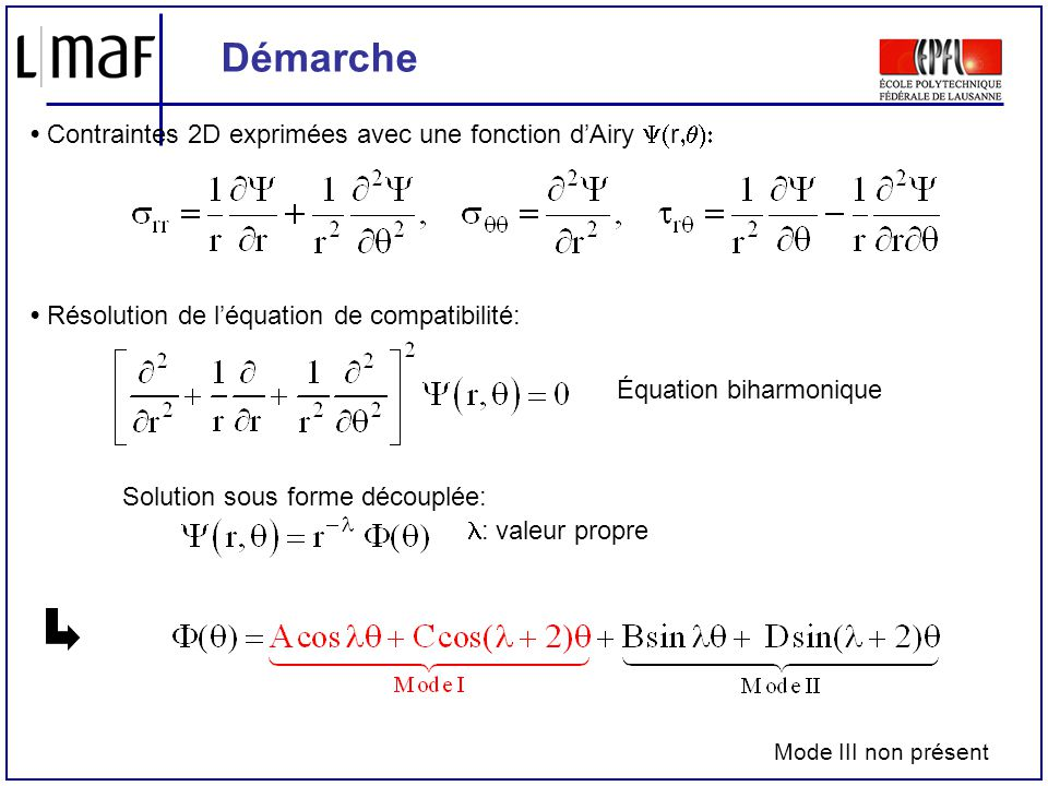 En résolvant les conditions aux limites: Solution non triviale si avec n entier -3 (physique) En pointe de fissure n=-3 terme prépondérant (solution asymptotique) …