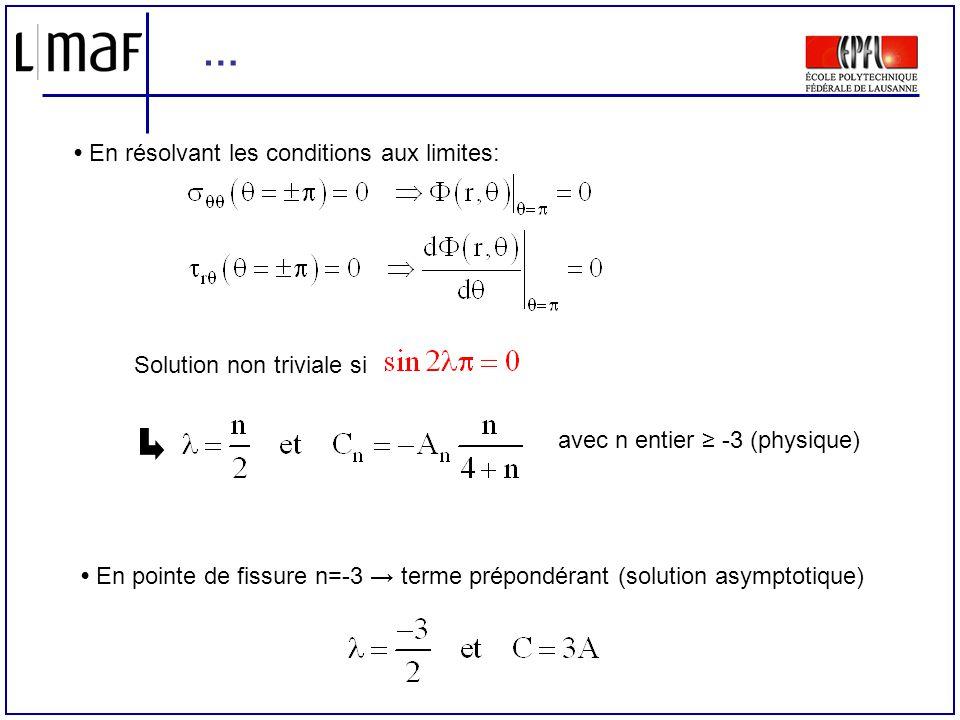Solutions asymptotiques (mode I) Champ de contrainte au voisinage de la fissure : Facteur dIntensité de Contrainte (FIC): K I -Dépend des conditions aux limites, de la géométrie de la fissure 2a - Exemple: Singularité en r -1/2