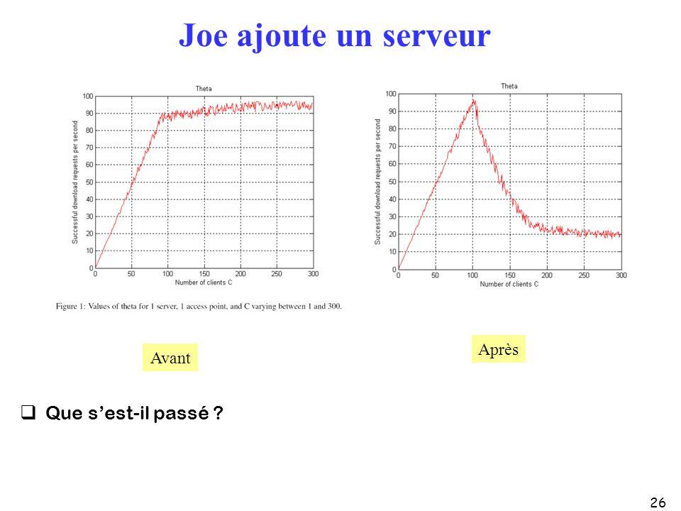 26 Joe ajoute un serveur Que sest-il passé Avant Après