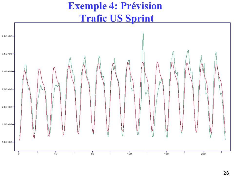 28 Exemple 4: Prévision Trafic US Sprint